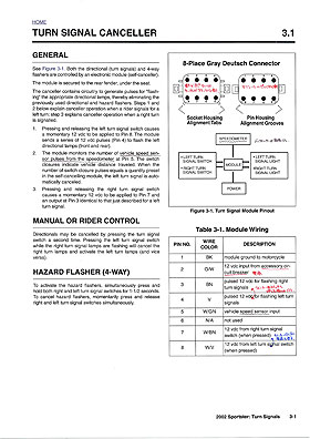 SM2 Turn Signal Module